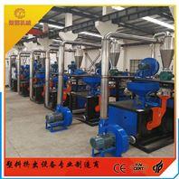 高效大产量-PVC合成树脂瓦磨粉机