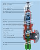 MFA68SB-100高温高压蒸汽安全阀